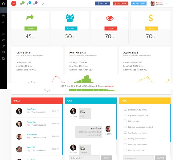 Admin Panel Bootstrap Web CMS Template