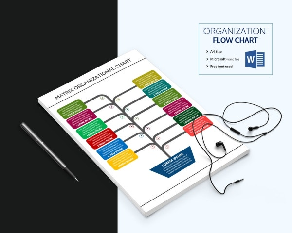 Sample Chart Templates organizational flow chart word template : 40+ Flow Chart Templates - Free Sample, Example, Format Download ...