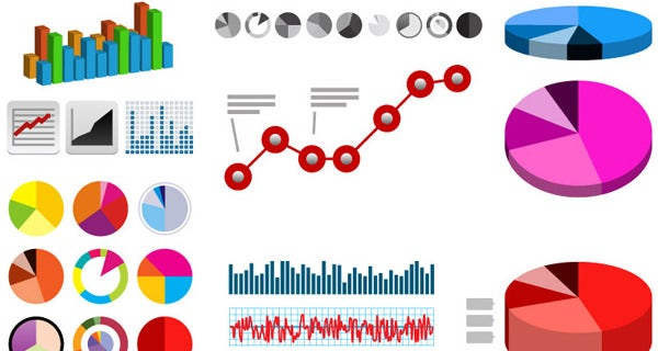 charts graphs are important in conveying information Article summary: graphs and charts help us better understanding the meaning of data these graphs/charts generally fall into three different categories: line graphs, bar graphs and pie charts.