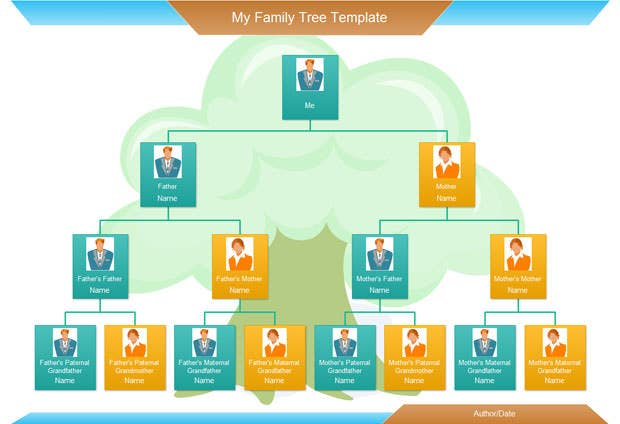 Genealogy Website Templates. 25 best ideas about family tree ...