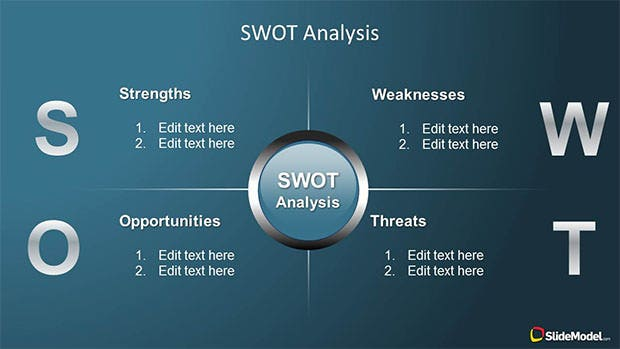 8  sample swot analysis templates for your project