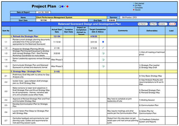 5+ Best Project Plan Templates | Free & Premium Templates