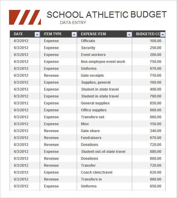 Worksheet High School Budget Worksheet excel budget template 25 free documents download high school athletic download