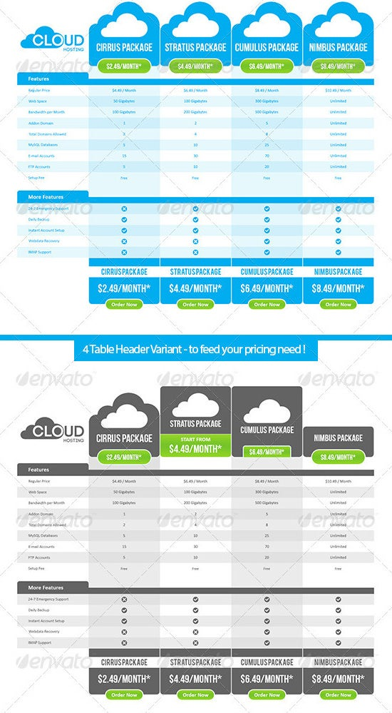 cloudy price table design