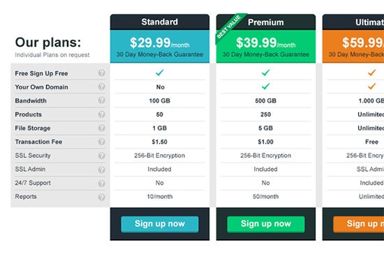 flat design pricing tables set 2
