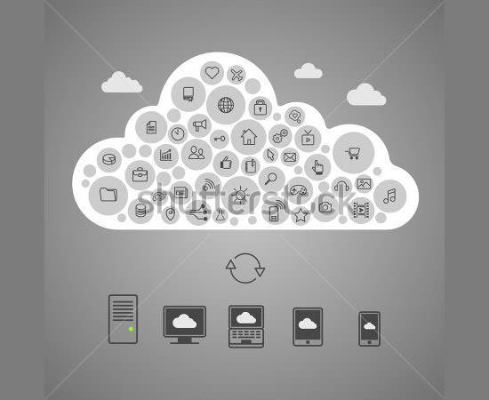 cloud database computing