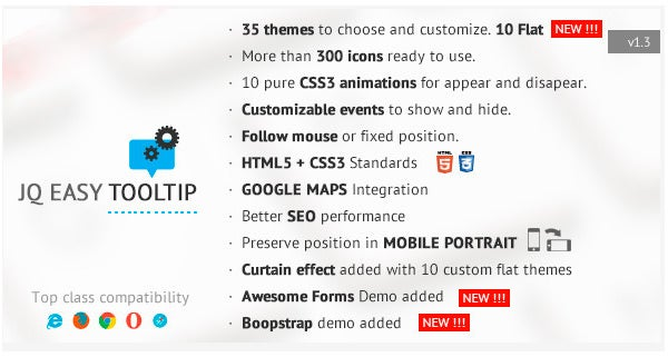 javascript jqeasytooltip jquery tooltip plugin codecanyon