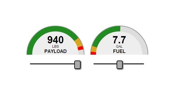 jquery plugin to generate animated dynamic gauges dynameter