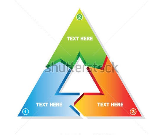 triangle diagram