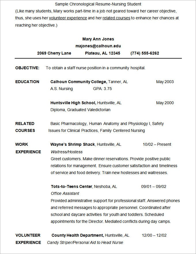 Nursing Student Resume Format Template. Free Download