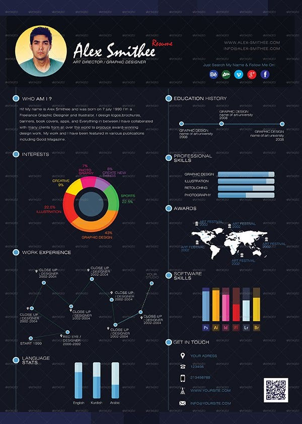Pro_InfoGraphic_Resume_Dark-Blue