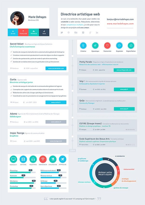Flat Resume Template 31 Free Samples Examples Format