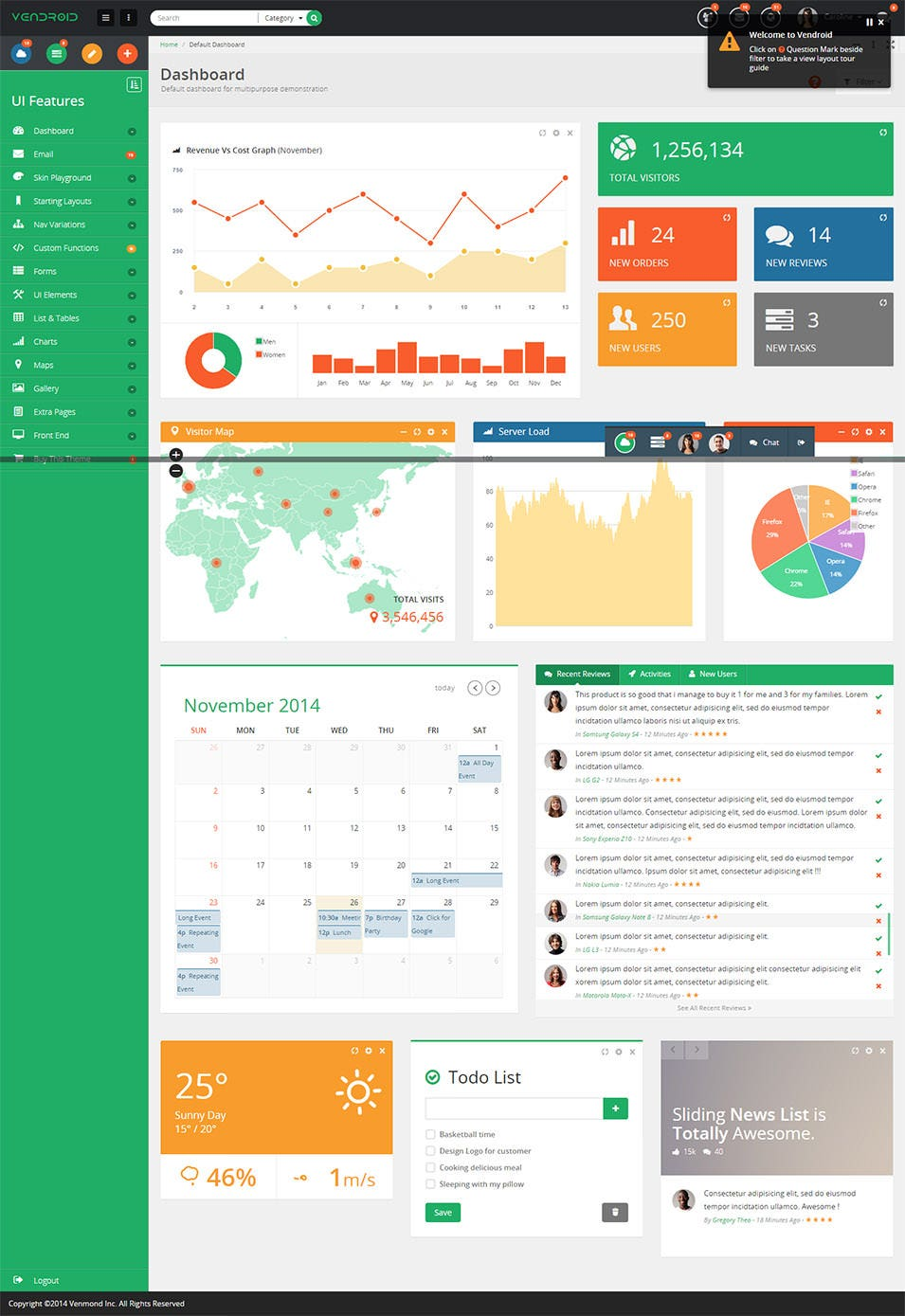super flexible multipurpose admin template