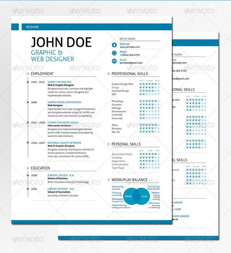 if you are looking for a minimalist cv format this swiss style resume would be handy with its sleek contemporary design offering a simple yet smart look