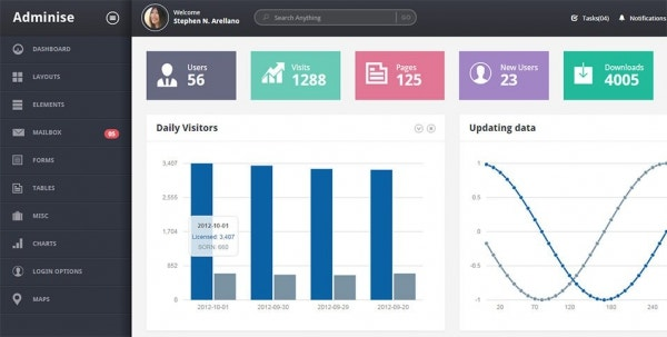 bootstrap 4 admin template free download