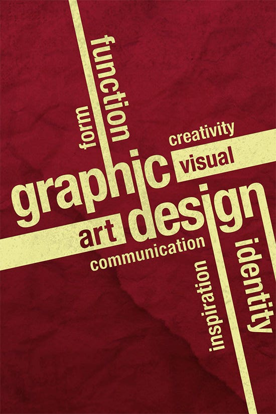 93+ Best Graphic Design Posters – Free Word, PDF, PSD, EPS ...