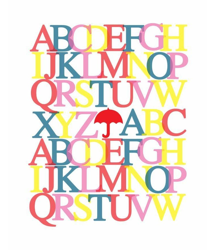 Classroom Decor Set Free ~ Best printable alphabet posters designs free