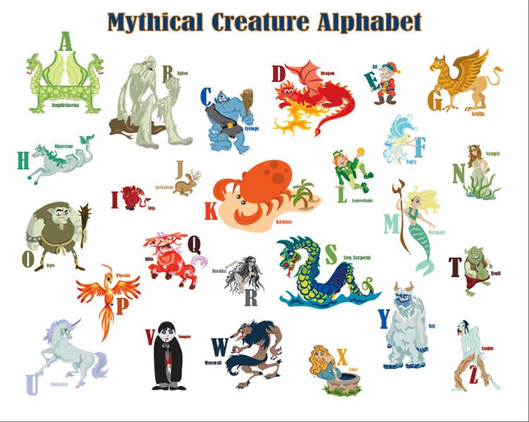 printable mythical creature alphabet poster