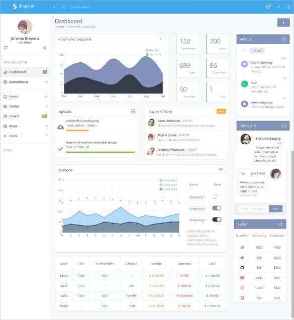 how to download bootstrap template
