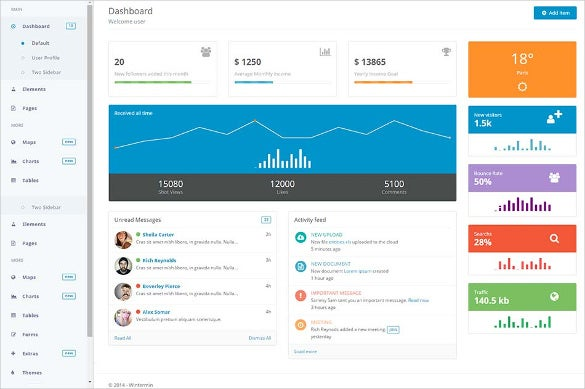 metis bootstrap responsive admin template