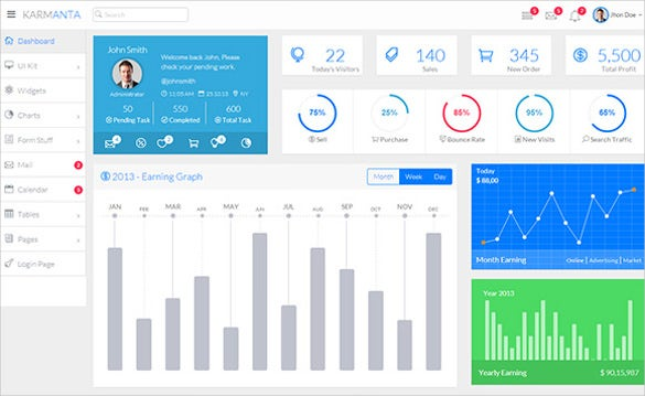 responsive bootstrap admin panel template