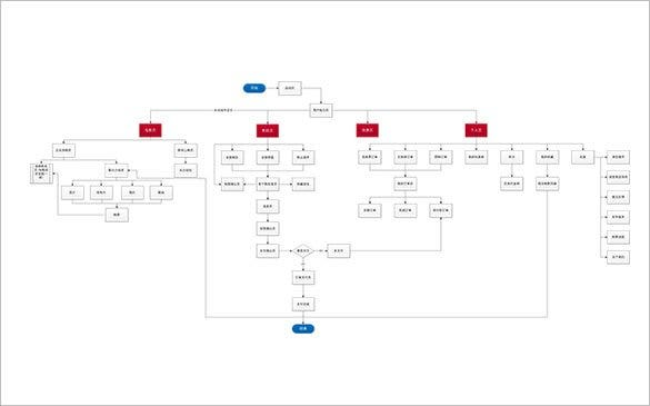 app flow chart for film ticket booking download1