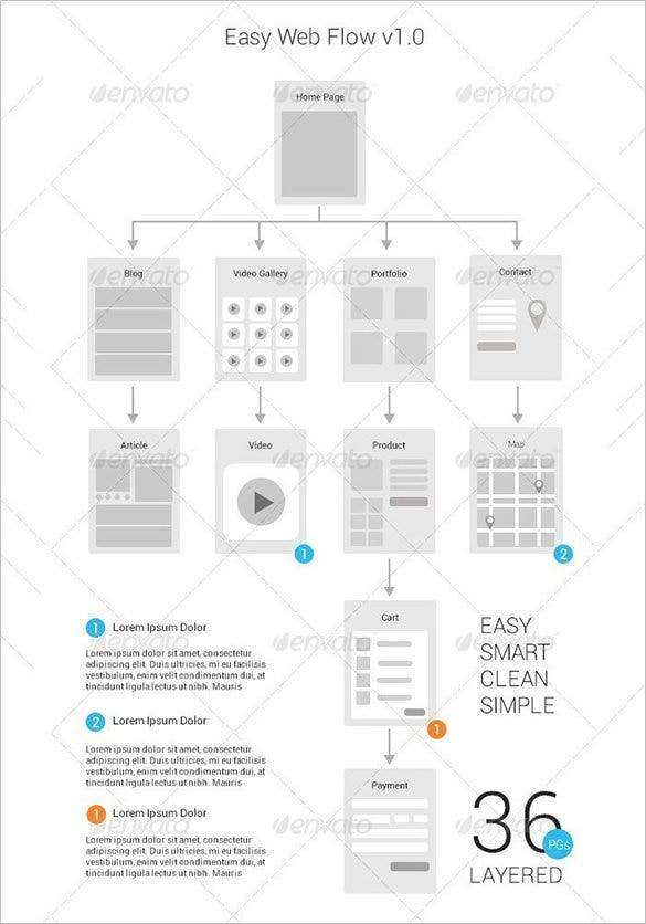 Easy Web Flow Chart Template Kit  Blank Flow Chart Template