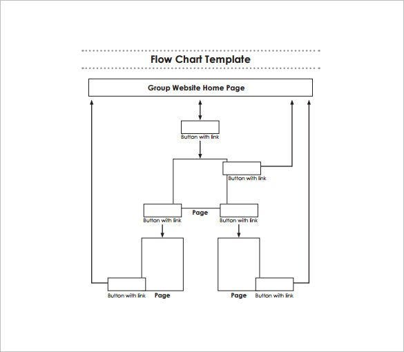 30 flowchart templates free word excel ppt formats for Flow charts templates for word