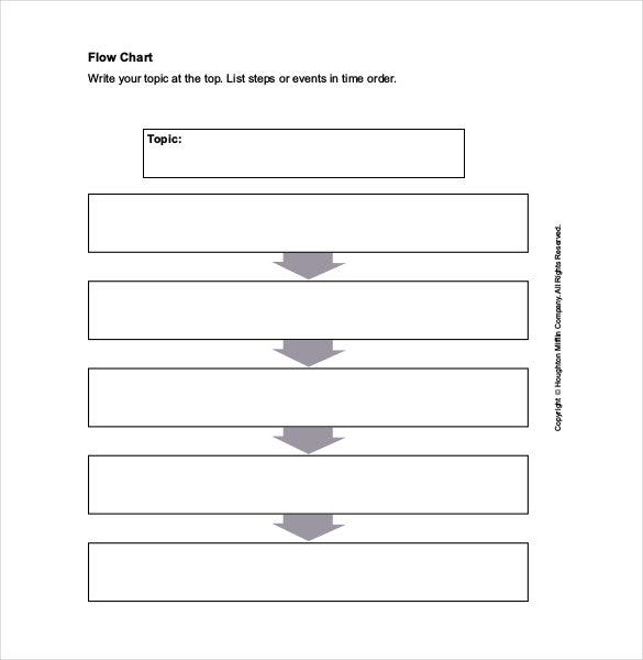 Perfect Blank Free Flowchart Template On Blank Flow Chart Template