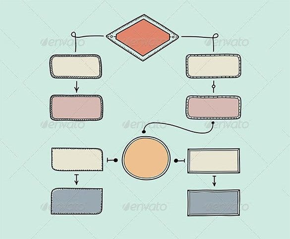 Lovely Retro Style Flowchart Illustration Template  Blank Flow Chart Template