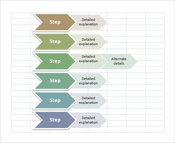 40 Flow Chart Templates  Free Sample Example Format