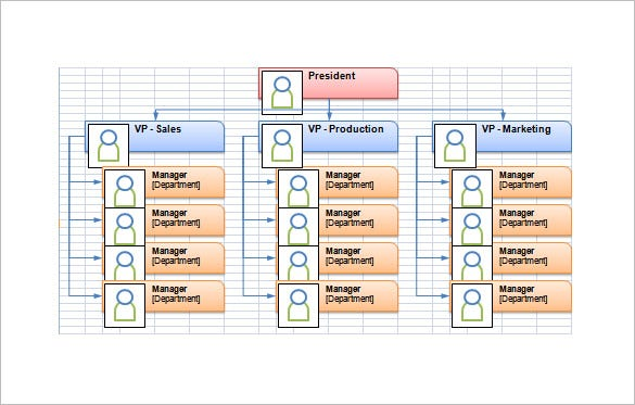 examplem of organizational flow chart template1