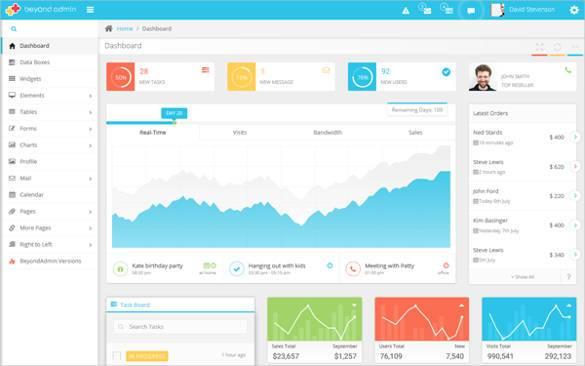 beyond-responisve-bootstrap-admin-web-app-template