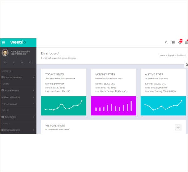bootstrap responsive admin template