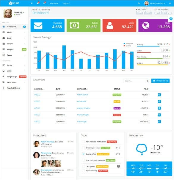 cube bootstrap dashboard template1
