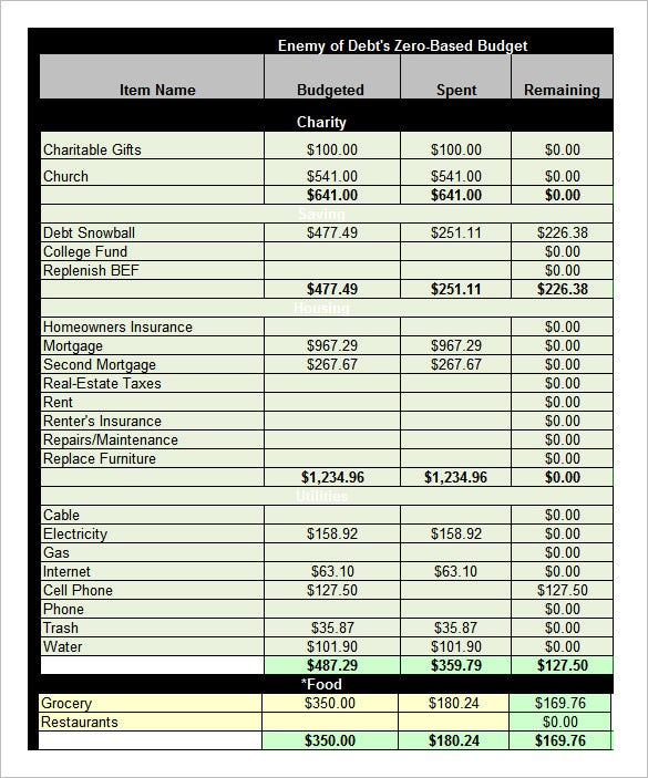 Excel Budget Spreadsheet Printable Monthly Budget Spreadsheet Which