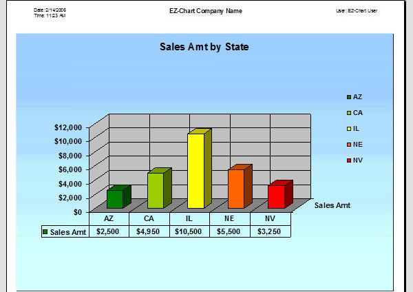Excel Chart Template To Download  Graphs And Charts Templates
