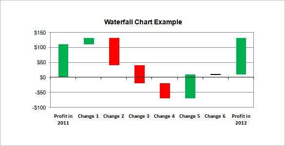 excel help waterfall chart template
