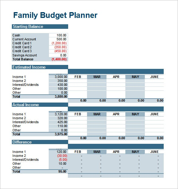 Excel Budget Template 25 Free Excel Documents Download – Family Budget Template
