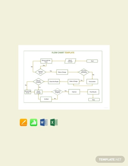 free-sample-flow-chart-template