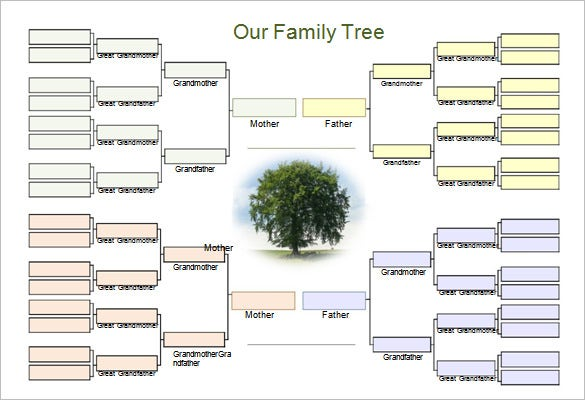 40 genogram templates free word pdf psd documents for Family history genogram template