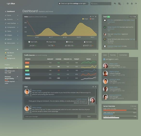 responsive admin webapp dashboard template1