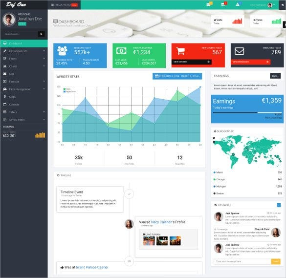 Responsive Bootstrap 3 Admin Dashboard Template 1