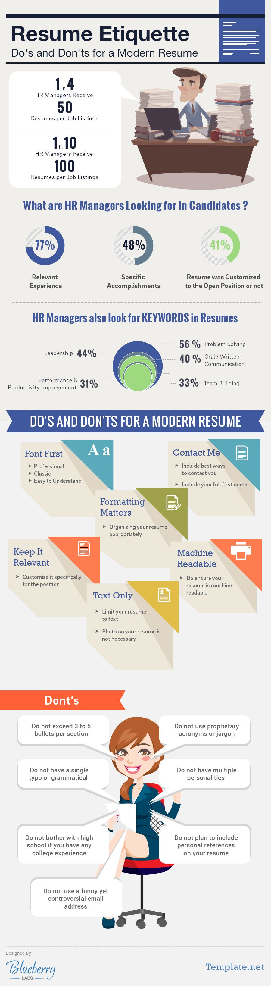 resume etiquette design do s don ts for a modern