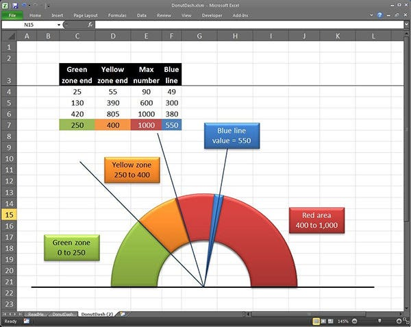 Special Excel Chart Template  Graphs And Charts Templates