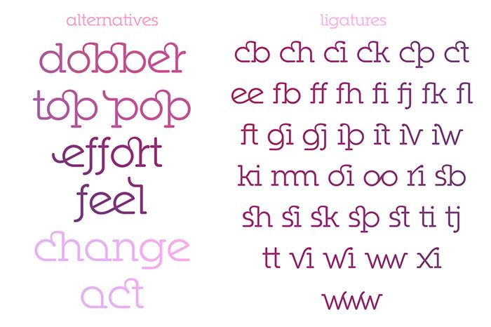 Ponsi Rounded Slab Font
