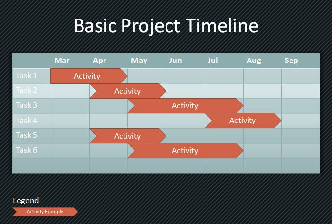Project timeline templates 19 free word ppt format download free project timeline template toneelgroepblik Images