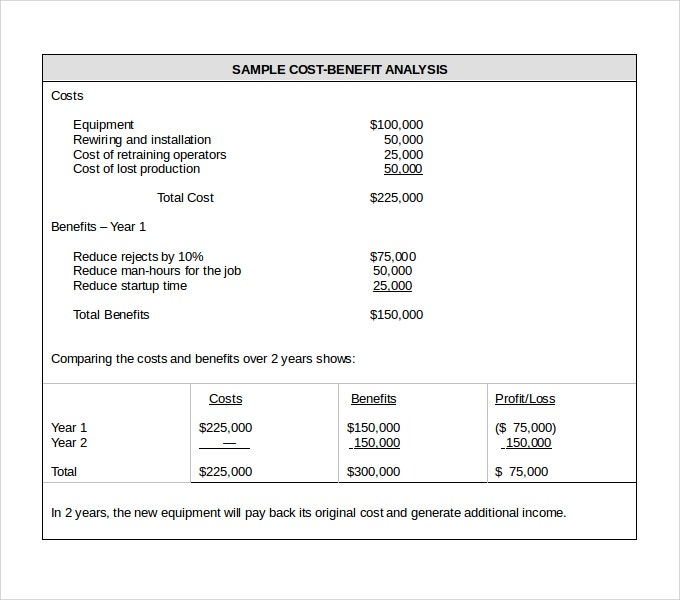 Cost Benefit Analysis Template - 5+ Free Pdf, Word Documents