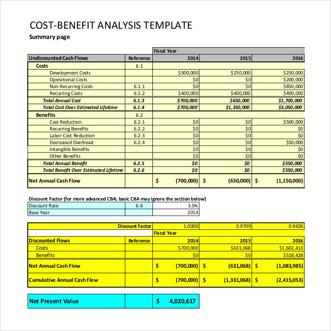 Marvelous Cost And Benefit Analysis Template In Cost Benefit Analysis Templates