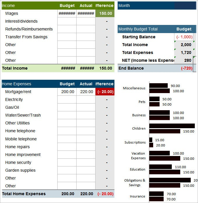 family monthly budget template | datariouruguay